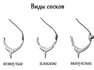 Как подготовить грудь к кормлению ребенка: разработка молочных желез